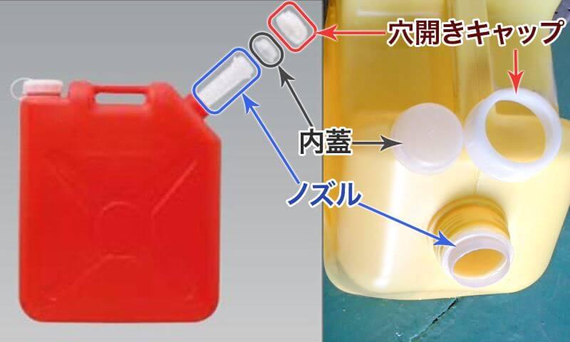 ノズル付ポリ容器の蓋